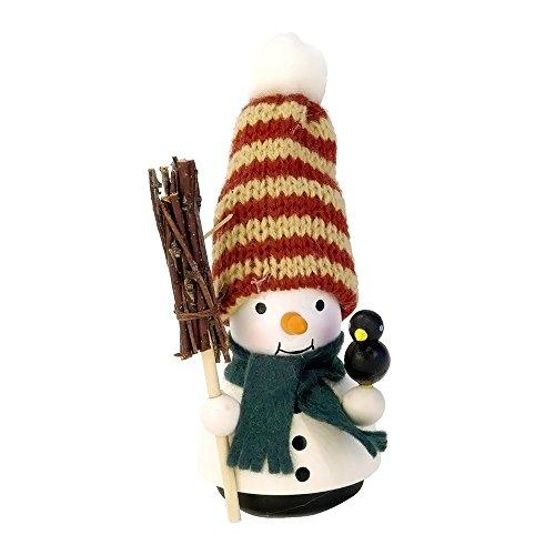 "15-0306 – Christian Ulbricht Ornament – Snowman (No String) – 4.25″""H x 2″""W x 2″""D"