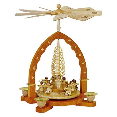 Alexander Taron Richard Glaesser Angel Musicians Pyramid